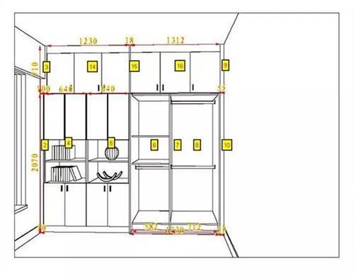 衣柜的尺寸和实用性考究